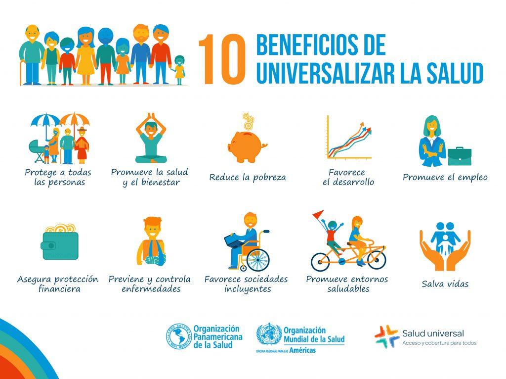 7 De Abril D U00eda Mundial De La Salud SunchalesHoy